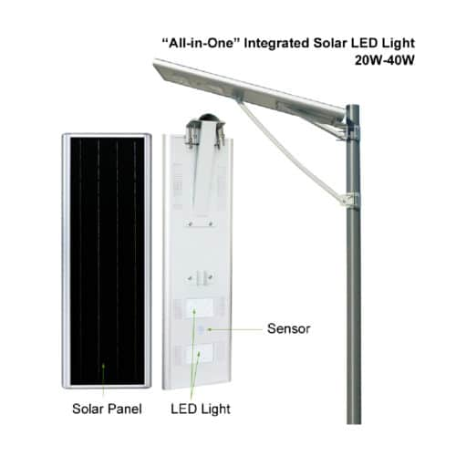 Buy high quality fully integrated solar street lights