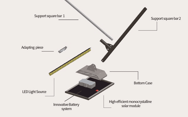 Eaglewing5000 component specification